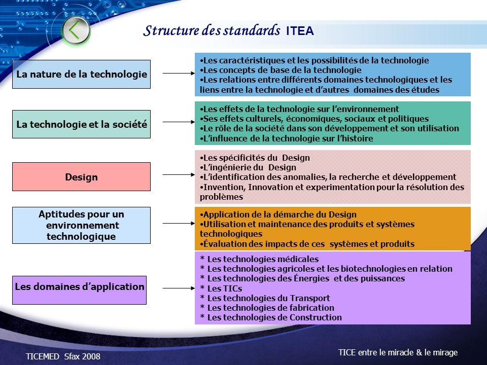 TICEMED Sfax 2008 TICE entre le miracle & le mirage Structure des standards ITEA La technologie et la société Les effets de la technologie sur lenviro