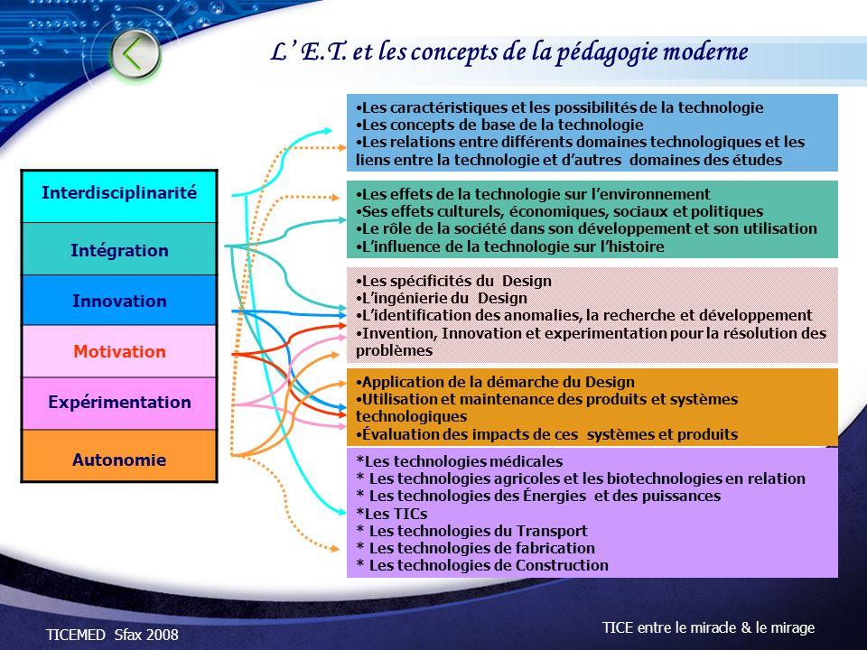 TICEMED Sfax 2008 TICE entre le miracle & le mirage L E.T. et les concepts de la pédagogie moderne Les effets de la technologie sur lenvironnement Ses