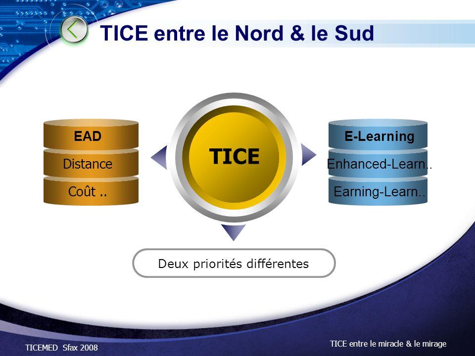 TICEMED Sfax 2008 TICE entre le miracle & le mirage TICE entre le Nord & le Sud TICE Deux priorités différentes EAD Distance Coût.. E-Learning Enhance
