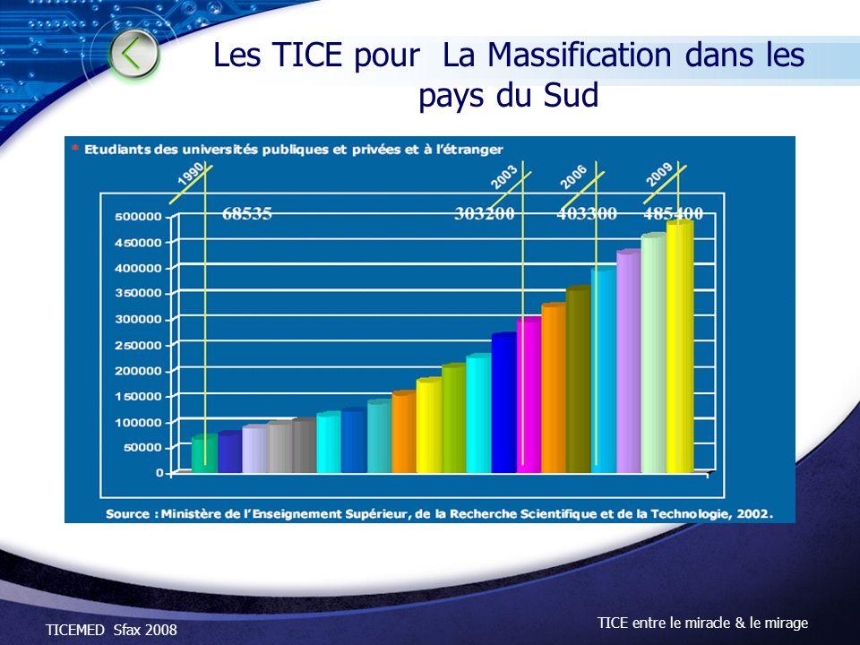 TICEMED Sfax 2008 TICE entre le miracle & le mirage Le défi tunisien: 20% denseignement non présentiel en 2006/07 .
