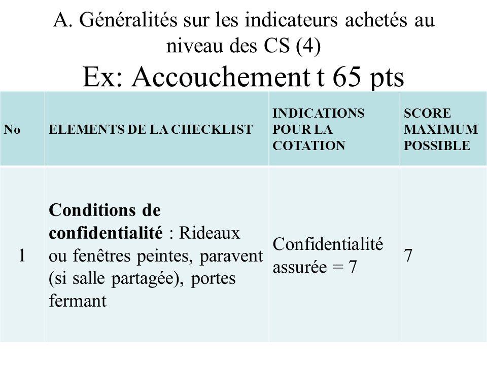 A. Généralités sur les indicateurs achetés au niveau des CS (4) Ex: Accouchement t 65 pts NoELEMENTS DE LA CHECKLIST INDICATIONS POUR LA COTATION SCOR