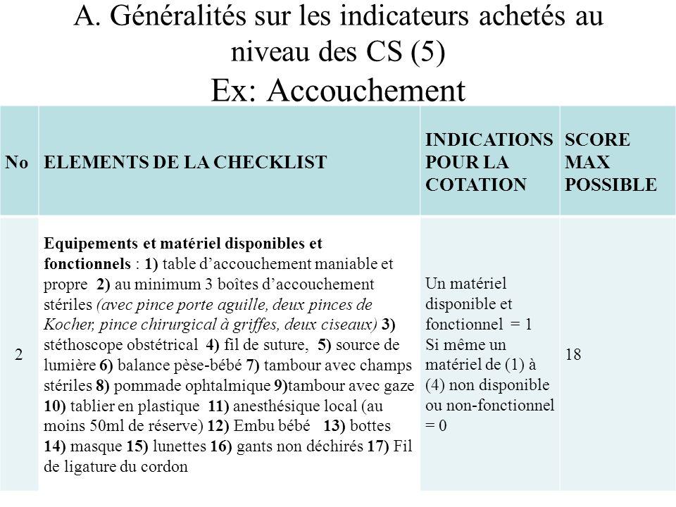 A. Généralités sur les indicateurs achetés au niveau des CS (5) Ex: Accouchement NoELEMENTS DE LA CHECKLIST INDICATIONS POUR LA COTATION SCORE MAX POS