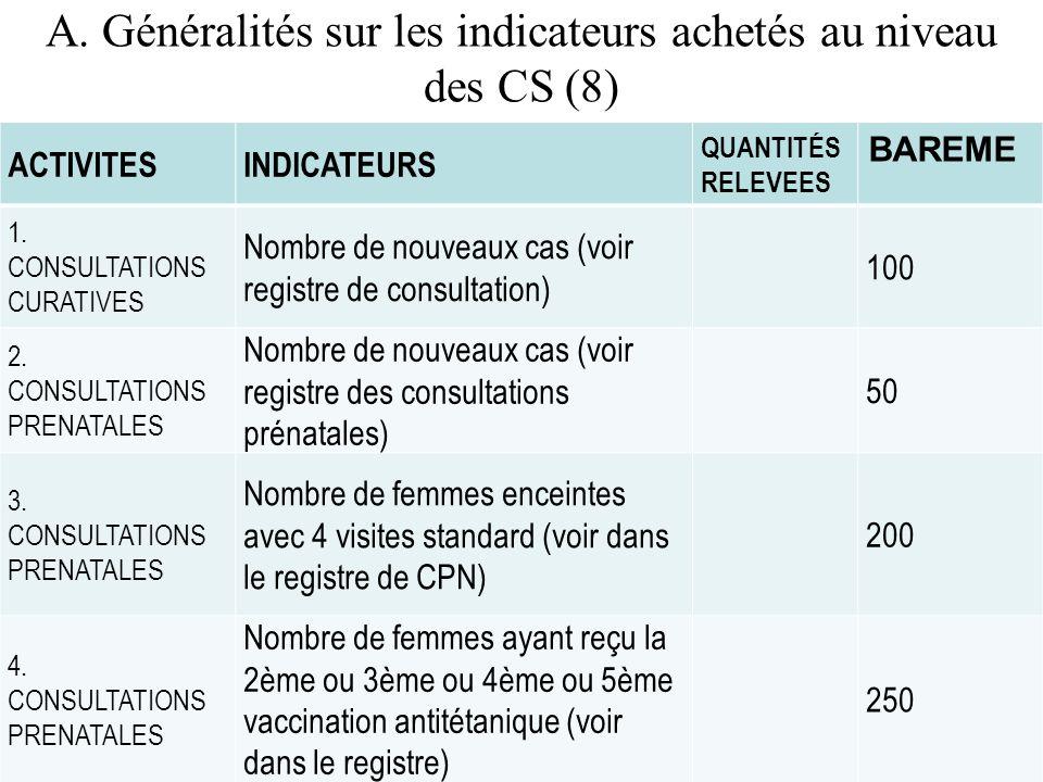 A. Généralités sur les indicateurs achetés au niveau des CS (8) ACTIVITESINDICATEURS QUANTITÉS RELEVEES BAREME 1. CONSULTATIONS CURATIVES Nombre de no