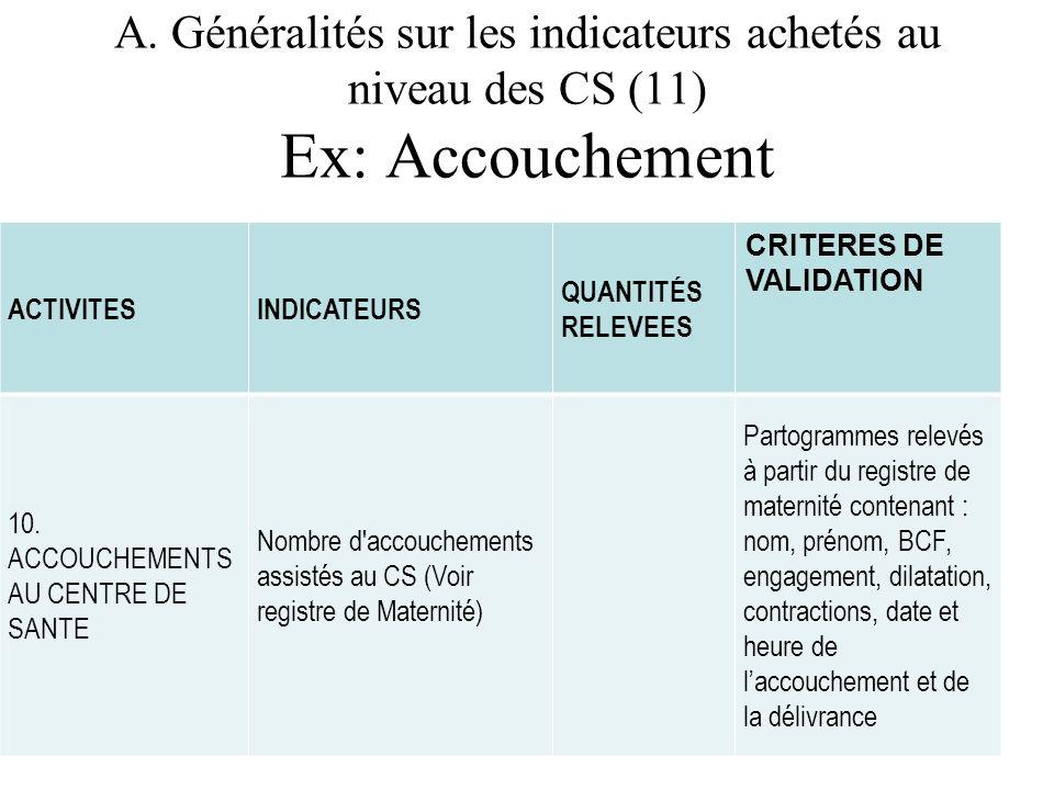 A. Généralités sur les indicateurs achetés au niveau des CS (11) Ex: Accouchement ACTIVITESINDICATEURS QUANTITÉS RELEVEES CRITERES DE VALIDATION 10. A
