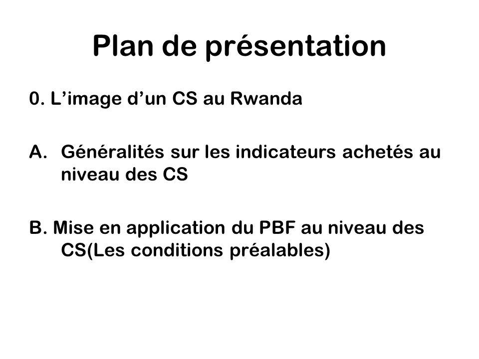 Plan de présentation 0. Limage dun CS au Rwanda A.Généralités sur les indicateurs achetés au niveau des CS B. Mise en application du PBF au niveau des