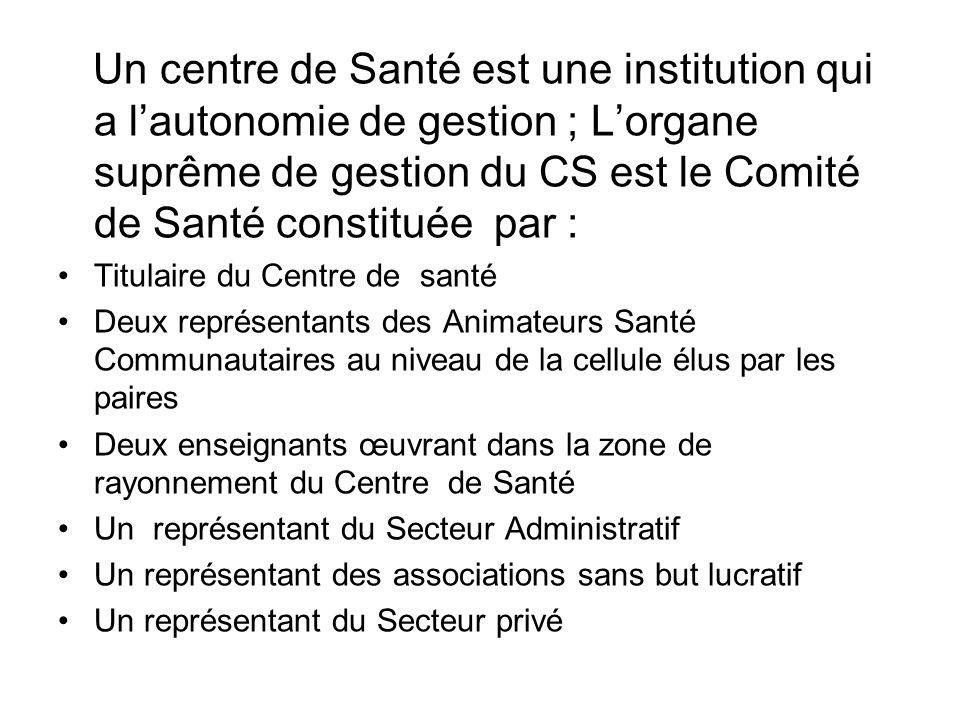 Un centre de Santé est une institution qui a lautonomie de gestion ; Lorgane suprême de gestion du CS est le Comité de Santé constituée par : Titulair