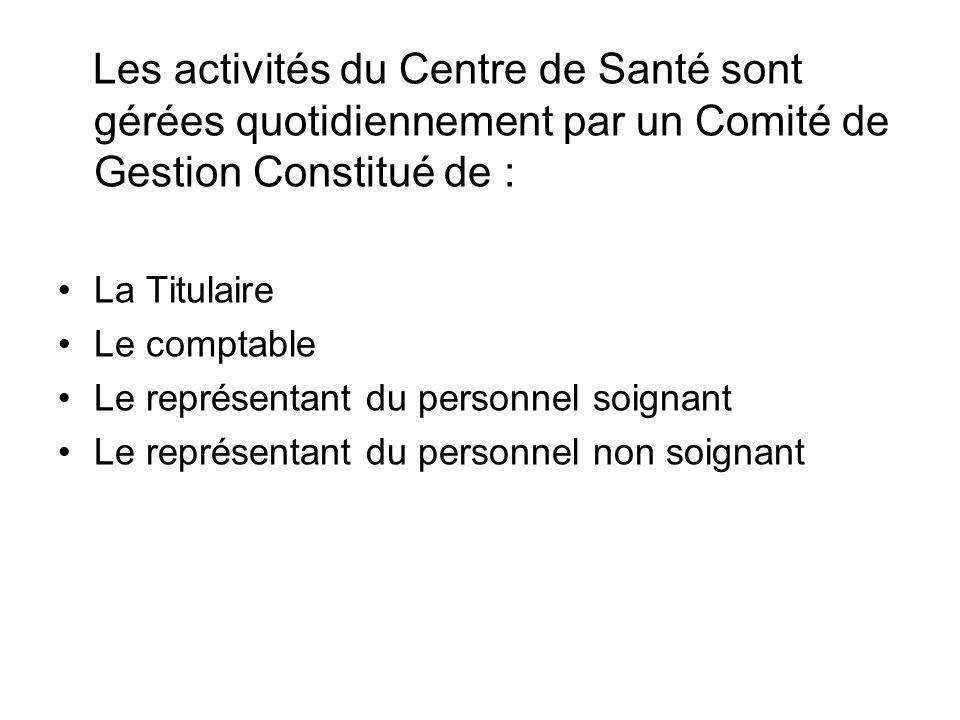 Les activités du Centre de Santé sont gérées quotidiennement par un Comité de Gestion Constitué de : La Titulaire Le comptable Le représentant du pers