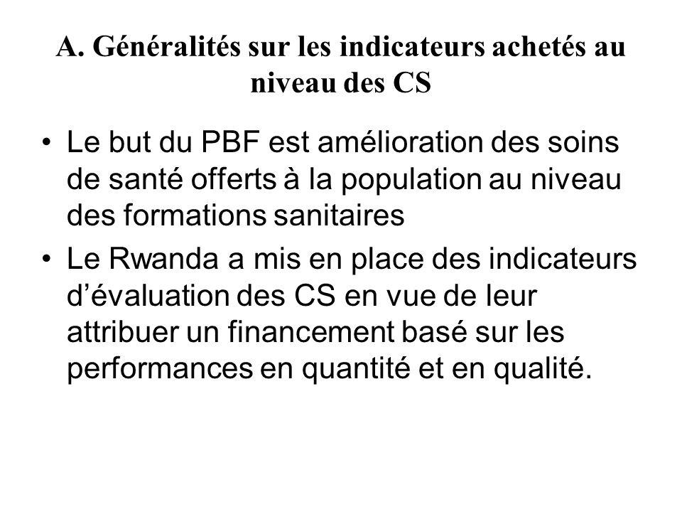 A. Généralités sur les indicateurs achetés au niveau des CS Le but du PBF est amélioration des soins de santé offerts à la population au niveau des fo