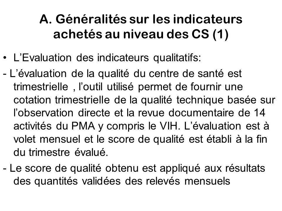 A. Généralités sur les indicateurs achetés au niveau des CS (1) LEvaluation des indicateurs qualitatifs: - Lévaluation de la qualité du centre de sant