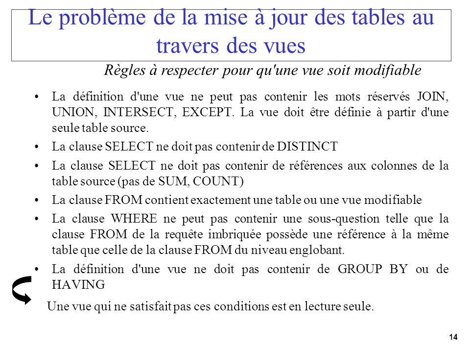14 Le problème de la mise à jour des tables au travers des vues La définition d'une vue ne peut pas contenir les mots réservés JOIN, UNION, INTERSECT,