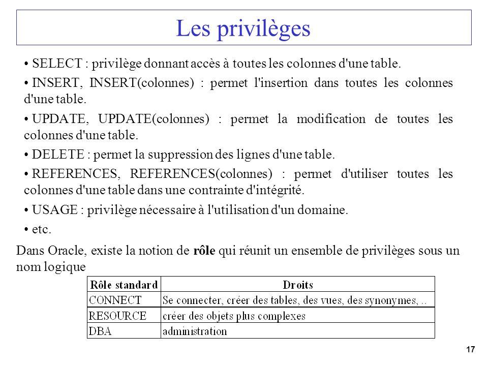 17 Les privilèges SELECT : privilège donnant accès à toutes les colonnes d'une table. INSERT, INSERT(colonnes) : permet l'insertion dans toutes les co