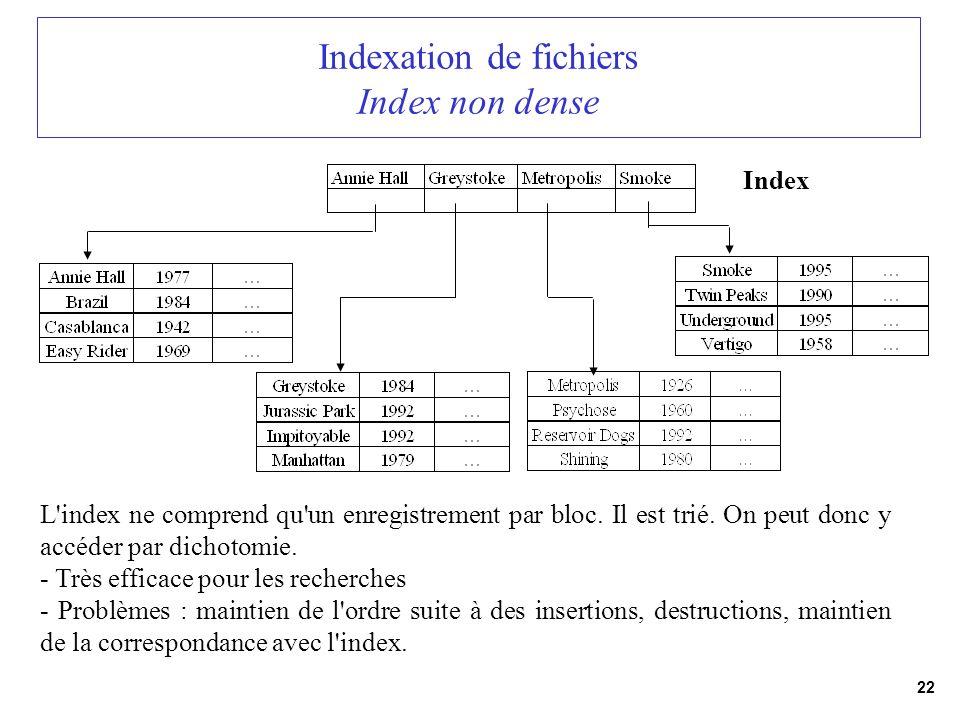 22 Indexation de fichiers Index non dense Index L'index ne comprend qu'un enregistrement par bloc. Il est trié. On peut donc y accéder par dichotomie.