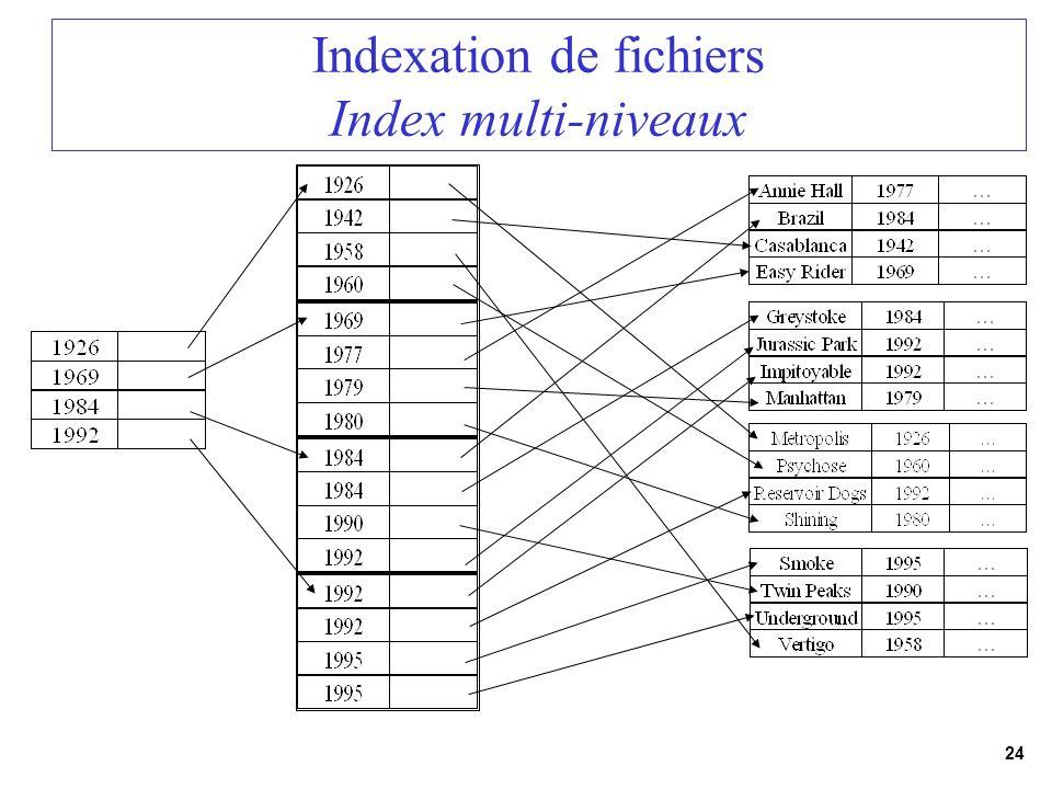 24 Indexation de fichiers Index multi-niveaux