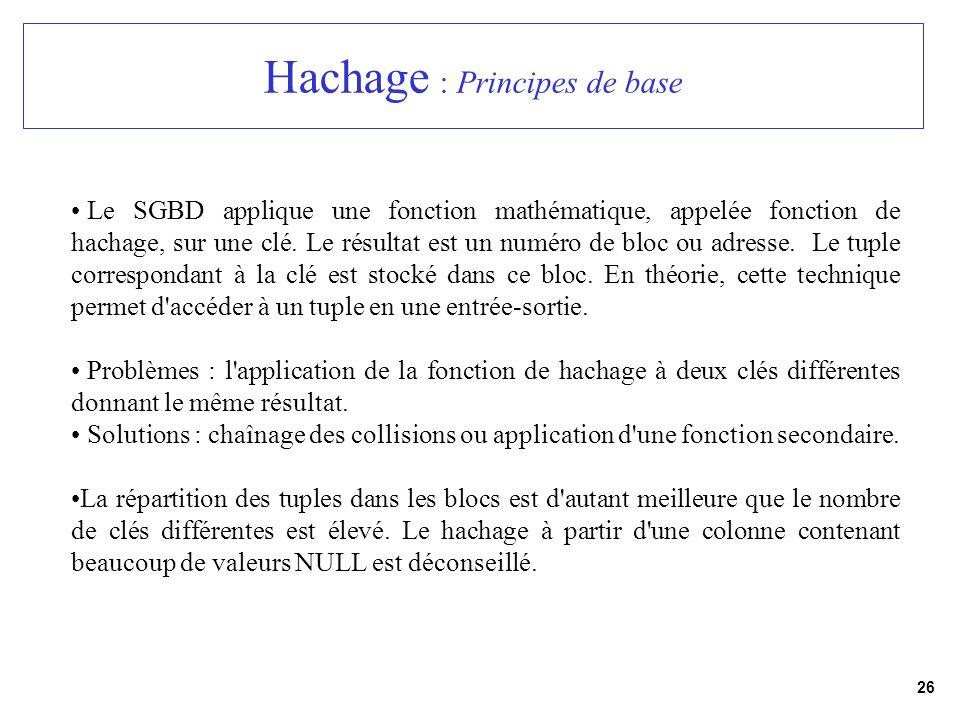 26 Hachage : Principes de base Le SGBD applique une fonction mathématique, appelée fonction de hachage, sur une clé. Le résultat est un numéro de bloc