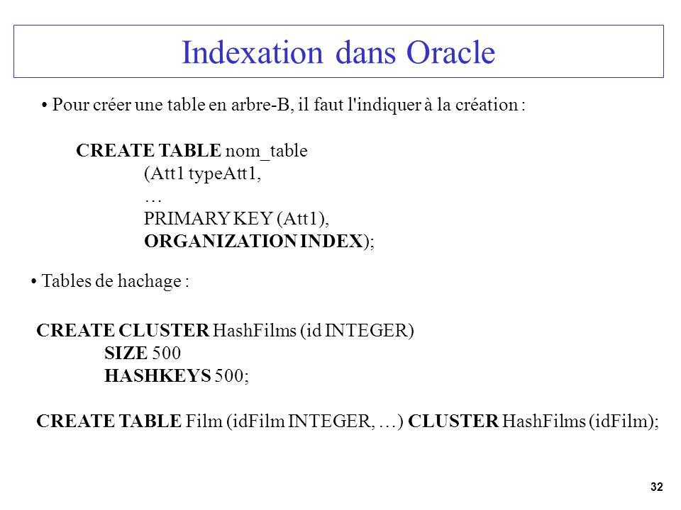 32 Indexation dans Oracle Pour créer une table en arbre-B, il faut l'indiquer à la création : CREATE TABLE nom_table (Att1 typeAtt1, … PRIMARY KEY (At