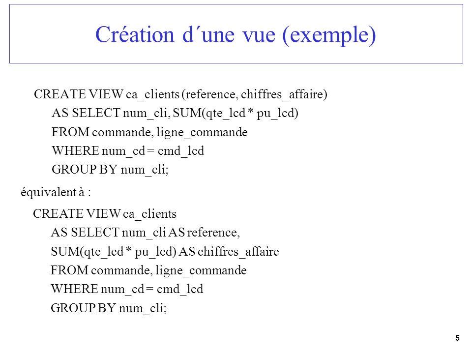 6 La destruction d´une vue DROP VIEW nom_de_vue [RESTRICT | CASCADE] RESTRICT : si la vue intervient dans la définition d une autre vue ou dans une contrainte d intégrité, la commande sera rejetée.