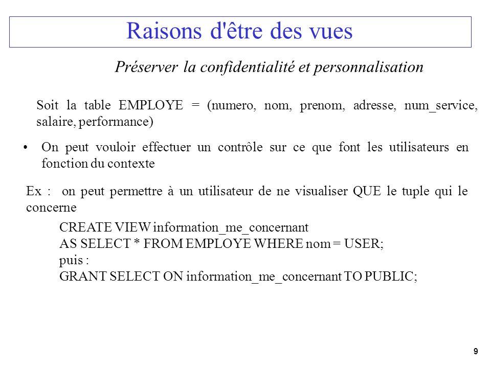9 Raisons d'être des vues On peut vouloir effectuer un contrôle sur ce que font les utilisateurs en fonction du contexte Préserver la confidentialité