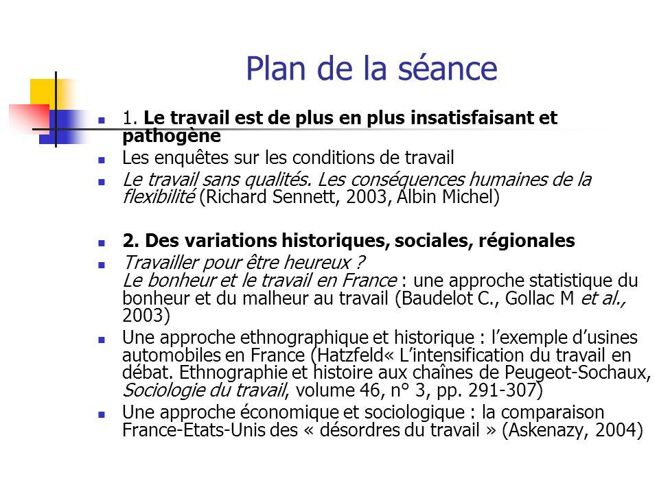 Gollac Michel, Volkoff Serge 2000), Les conditions de travail, Repères, La Découverte.