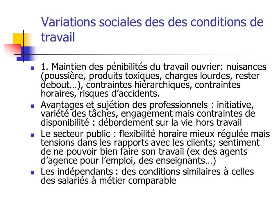 Variations sociales des des conditions de travail 1.