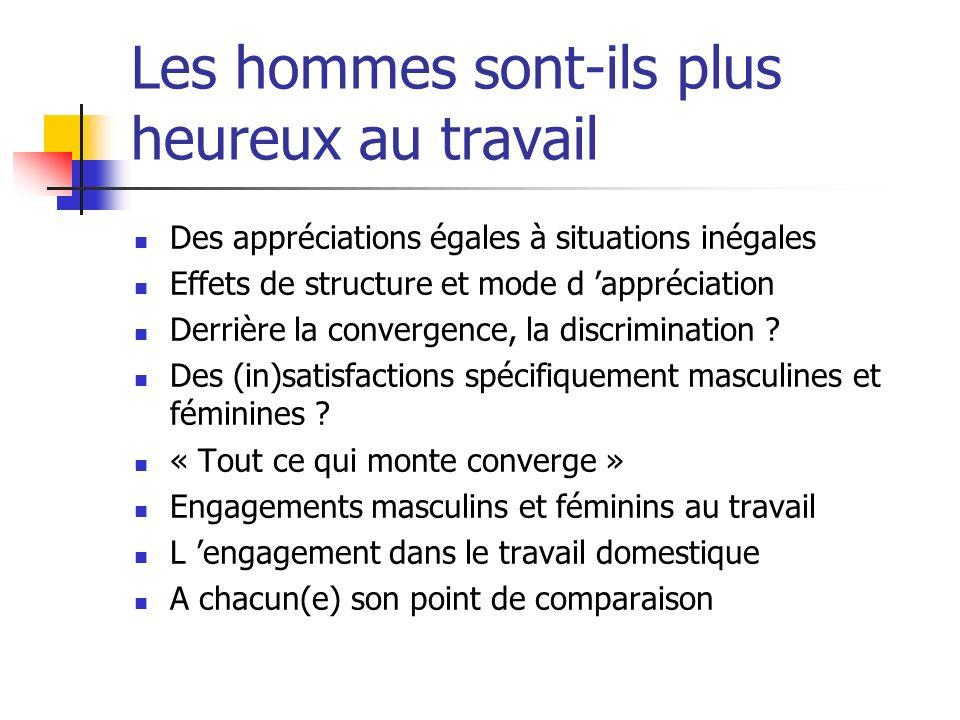 Les hommes sont-ils plus heureux au travail Des appréciations égales à situations inégales Effets de structure et mode d appréciation Derrière la convergence, la discrimination .