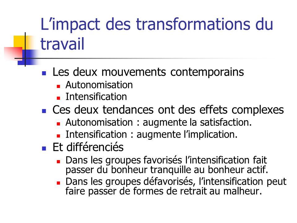 Limpact des transformations du travail Les deux mouvements contemporains Autonomisation Intensification Ces deux tendances ont des effets complexes Autonomisation : augmente la satisfaction.