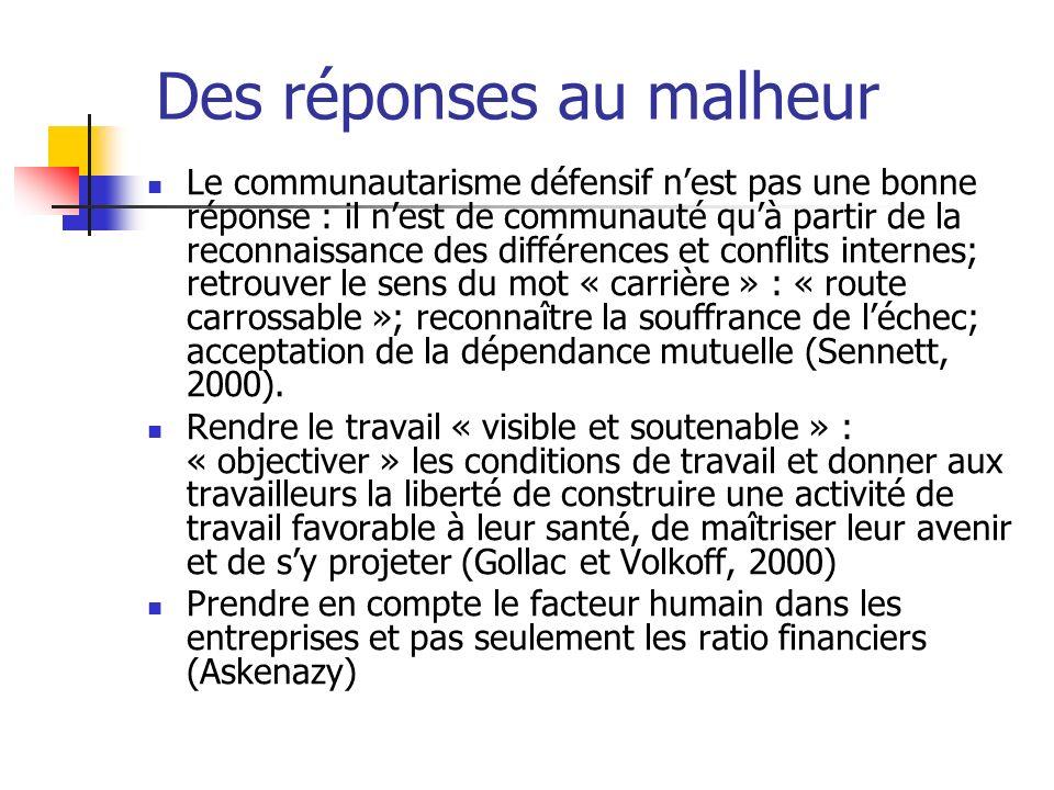 Des réponses au malheur Le communautarisme défensif nest pas une bonne réponse : il nest de communauté quà partir de la reconnaissance des différences et conflits internes; retrouver le sens du mot « carrière » : « route carrossable »; reconnaître la souffrance de léchec; acceptation de la dépendance mutuelle (Sennett, 2000).