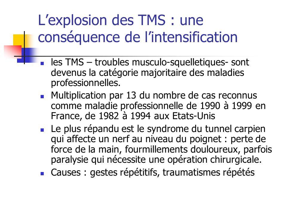 Lexplosion des TMS : une conséquence de lintensification les TMS – troubles musculo-squelletiques- sont devenus la catégorie majoritaire des maladies professionnelles.