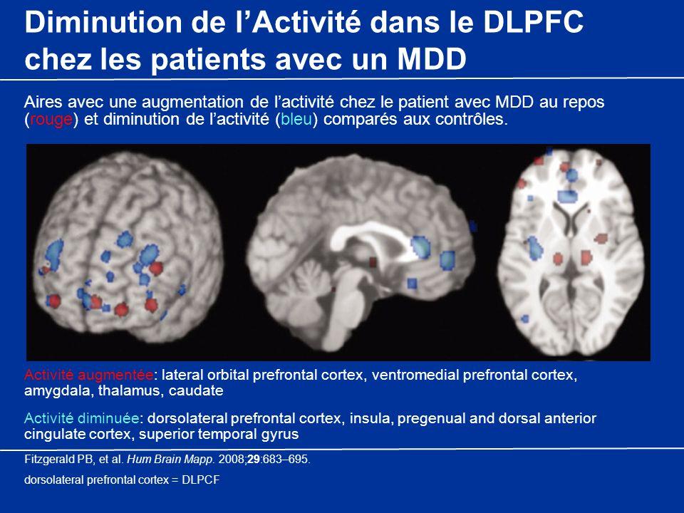Diminution de lActivité dans le DLPFC chez les patients avec un MDD Activité augmentée: lateral orbital prefrontal cortex, ventromedial prefrontal cor