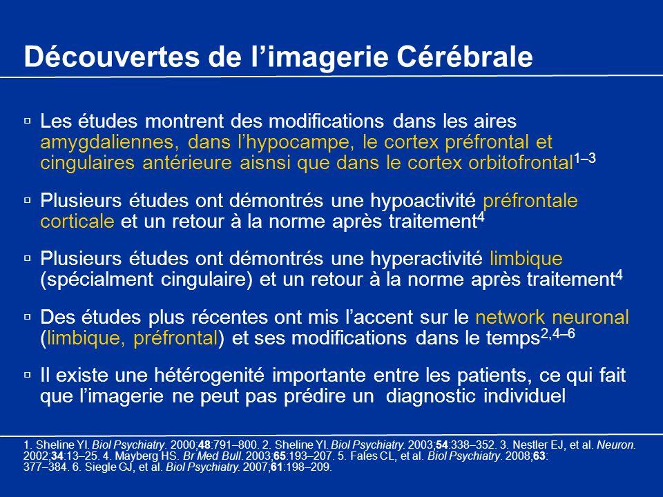 Découvertes de limagerie Cérébrale Les études montrent des modifications dans les aires amygdaliennes, dans lhypocampe, le cortex préfrontal et cingul