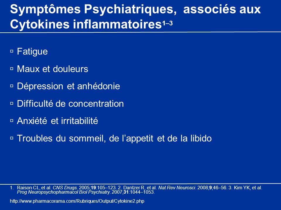 Symptômes Psychiatriques, associés aux Cytokines inflammatoires 1–3 Fatigue Maux et douleurs Dépression et anhédonie Difficulté de concentration Anxié