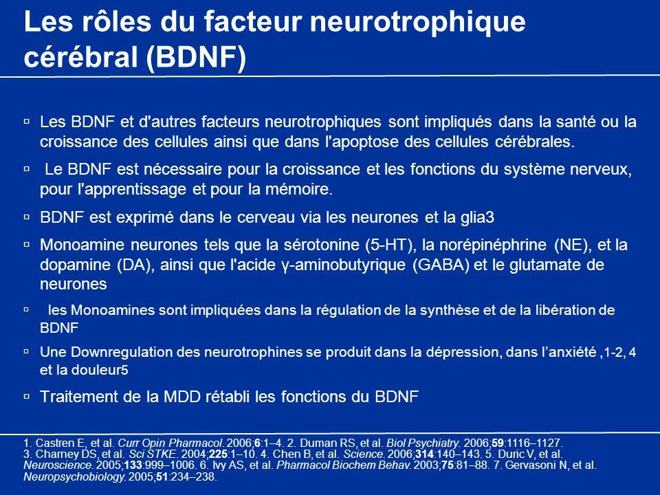 Les rôles du facteur neurotrophique cérébral (BDNF) Les BDNF et d'autres facteurs neurotrophiques sont impliqués dans la santé ou la croissance des ce