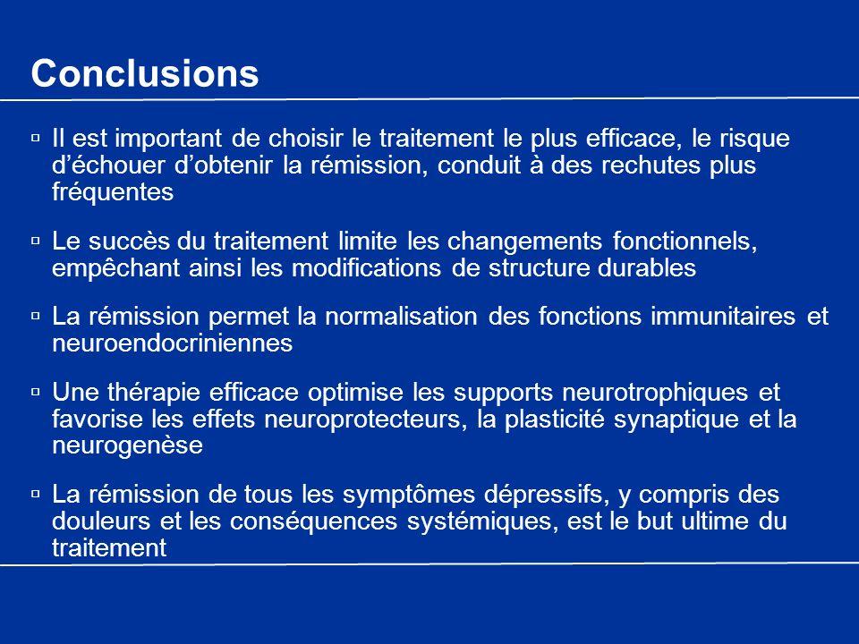 Conclusions Il est important de choisir le traitement le plus efficace, le risque déchouer dobtenir la rémission, conduit à des rechutes plus fréquent