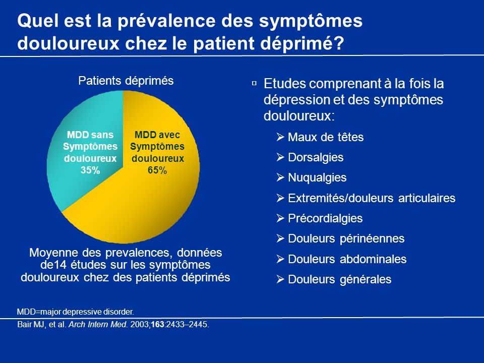 Quel est la prévalence des symptômes douloureux chez le patient déprimé? Etudes comprenant à la fois la dépression et des symptômes douloureux: Maux d