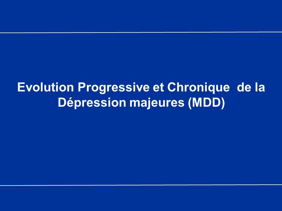Rémission=HAMD-17 total score 7 Lamélioration des symptômes douloureux dans la MDD augmente les chances de rémission Patients en rémission (études de 9-semaines) (%) 36% * 18% 50% Amélioration des symptômes physiques douloureux 50% Amélioration des symptômes Physiques douloureux *P<.001 2 pooled studies N=77 N=49 100 Fava M, et al.