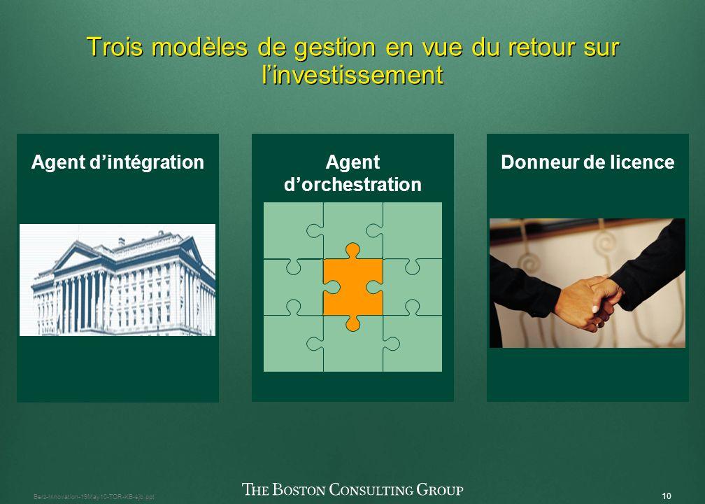 9 Berz-Innovation-19May10-TOR-KB-sjb.ppt Les sept rôles dun leader en innovation Convaincre lorganisme que linnovation est importante Obtenir que les gens croient en ce quils ont fait était un défi. Allouer des ressources Parfois vous nobtenez pas 100 % de réussite mais si ne prenez aucun risque vous aurez peu de chance den arriver à percer. Choisir le modèle de gestion de linnovation Parfois nous narrivons pas à trouver de bon modèle dans notre entreprise… mais il y a plusieurs façons davancer. Se concentrer sur les bonnes choses Vous devez être prêt à argumenter sérieusement, même au sein de votre propre conseil, pour arrêter un projet ce nest pas si facile. Modifier les dynasties Nous savions que les nouvelles technologies arrivaient mais nos affaires allaient encore très bien… cette réussite a retardé notre recadrage. Assigner les bonnes personnes à la bonne place Embaucher les bonnes personnes est important mais il est encore plus important de les placer au bon endroit. Encourager et modéliser la prise de risque Léchec intelligent est la manière dont vous réagissez et apprenez mais si vous voulez apprendre, vous devez y travailler.
