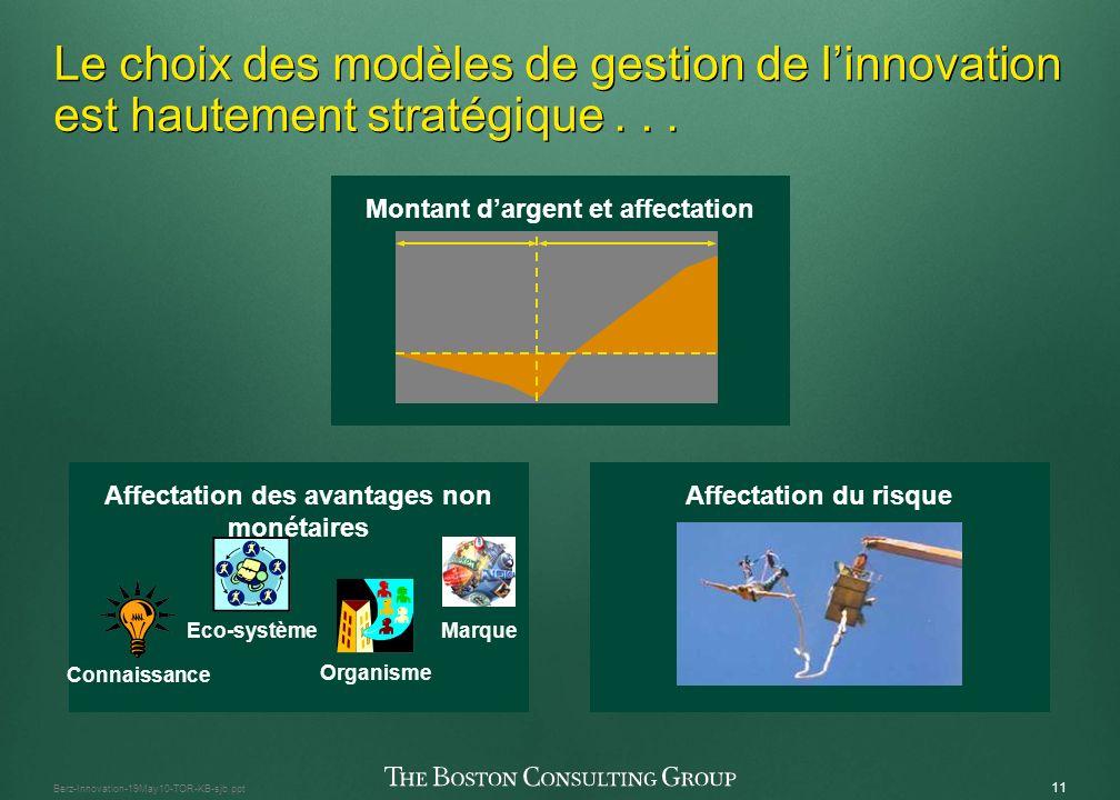 10 Berz-Innovation-19May10-TOR-KB-sjb.ppt Trois modèles de gestion en vue du retour sur linvestissement Agent dorchestration Donneur de licenceAgent dintégration