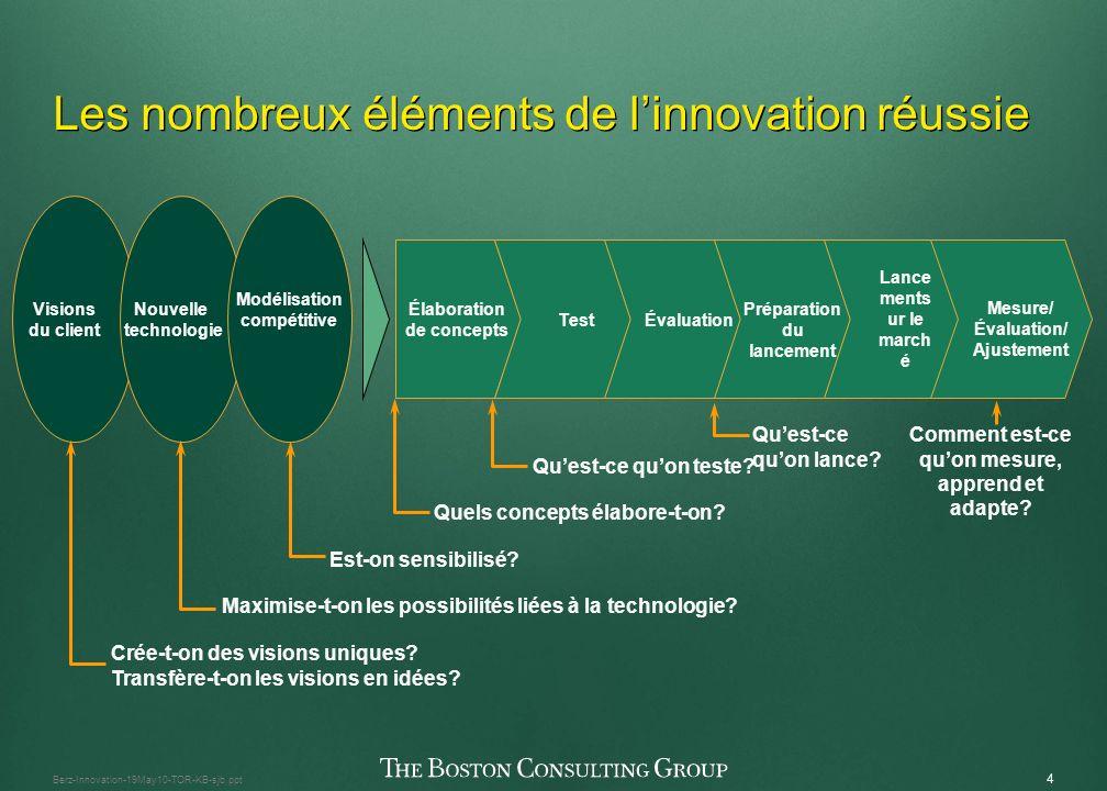 3 Berz-Innovation-19May10-TOR-KB-sjb.ppt Linnovation peut affecter toutes les composantes dune entreprise Services Produits 1 2 Expérience du client 3 Modèle de gestion Processus 54 Innovation