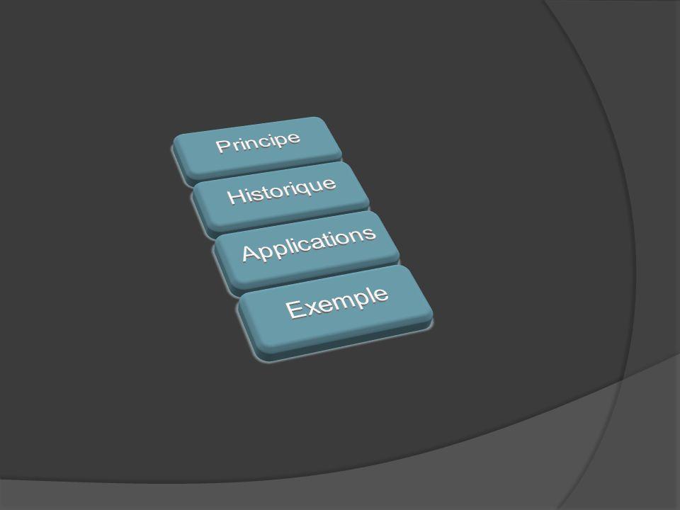 Principe de base Dans cette image de la Joconde, on a transformé limage par une application linéaire.