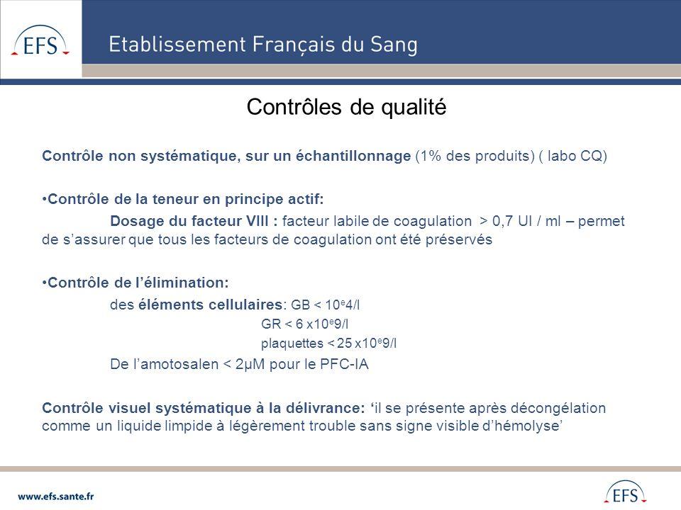Contrôles de qualité Contrôle non systématique, sur un échantillonnage (1% des produits) ( labo CQ) Contrôle de la teneur en principe actif: Dosage du
