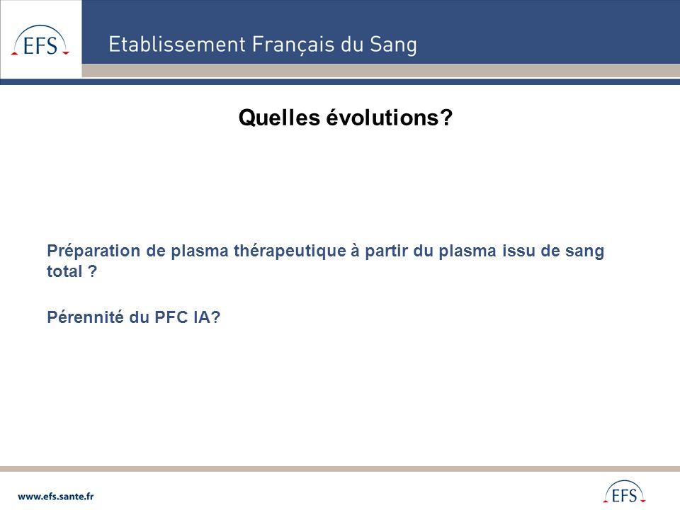 Quelles évolutions? Préparation de plasma thérapeutique à partir du plasma issu de sang total ? Pérennité du PFC IA?