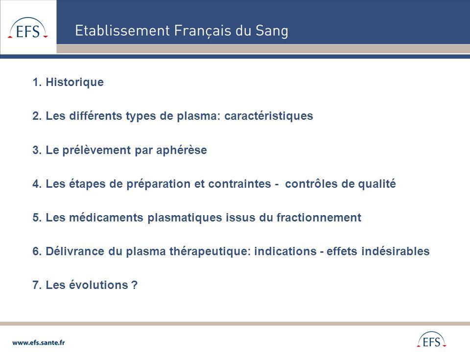 1. Historique 2. Les différents types de plasma: caractéristiques 3. Le prélèvement par aphérèse 4. Les étapes de préparation et contraintes - contrôl