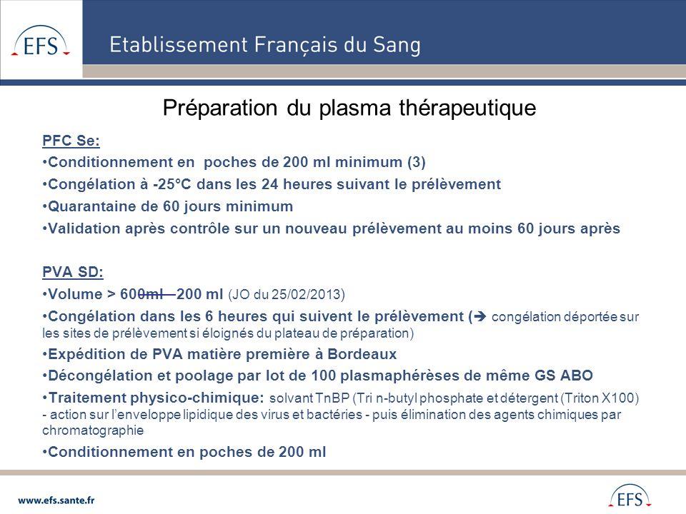 Préparation du plasma thérapeutique PFC Se: Conditionnement en poches de 200 ml minimum (3) Congélation à -25°C dans les 24 heures suivant le prélèvem