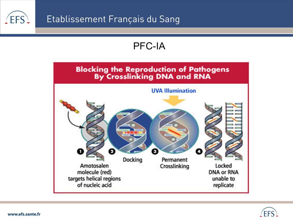 PFC-IA