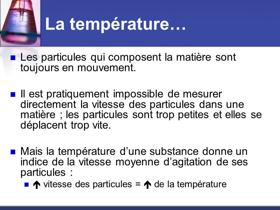 La température… Les particules qui composent la matière sont toujours en mouvement. Il est pratiquement impossible de mesurer directement la vitesse d