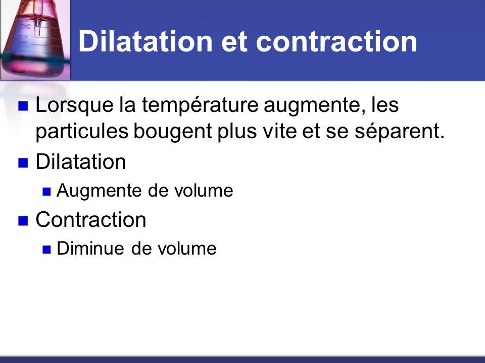Dilatation et contraction Lorsque la température augmente, les particules bougent plus vite et se séparent. Dilatation Augmente de volume Contraction