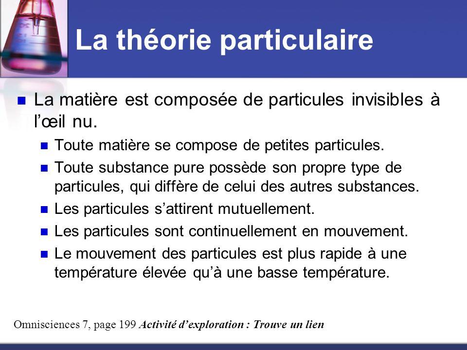 La théorie particulaire La matière est composée de particules invisibles à lœil nu. Toute matière se compose de petites particules. Toute substance pu