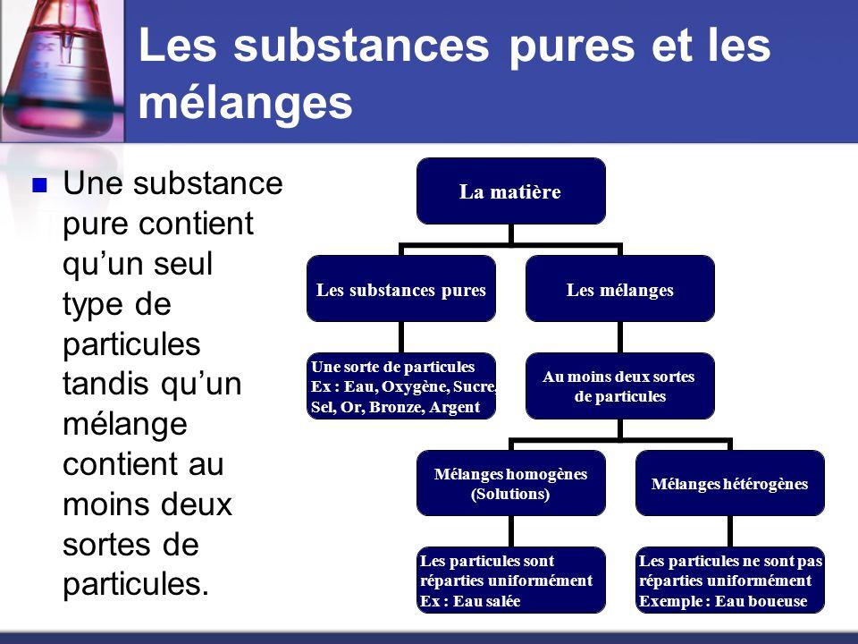 Les substances pures et les mélanges Une substance pure contient quun seul type de particules tandis quun mélange contient au moins deux sortes de par