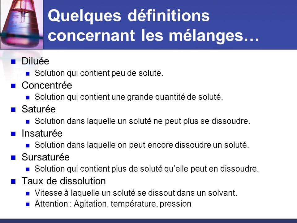 Quelques définitions concernant les mélanges… Diluée Solution qui contient peu de soluté. Concentrée Solution qui contient une grande quantité de solu