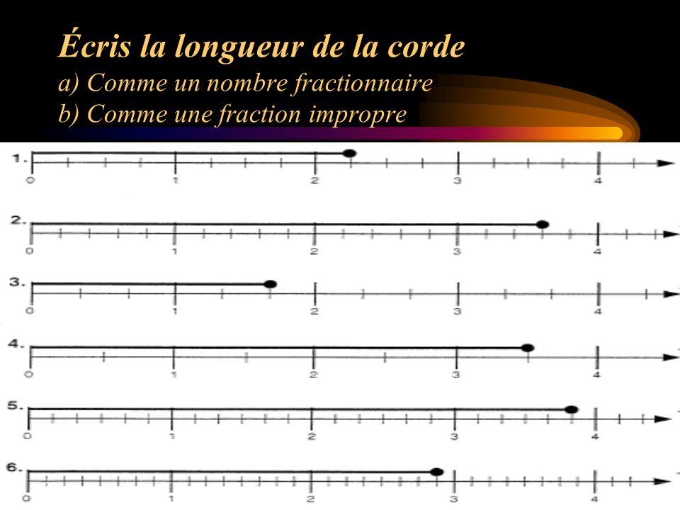 Écris la longueur de la corde a) Comme un nombre fractionnaire b) Comme une fraction impropre
