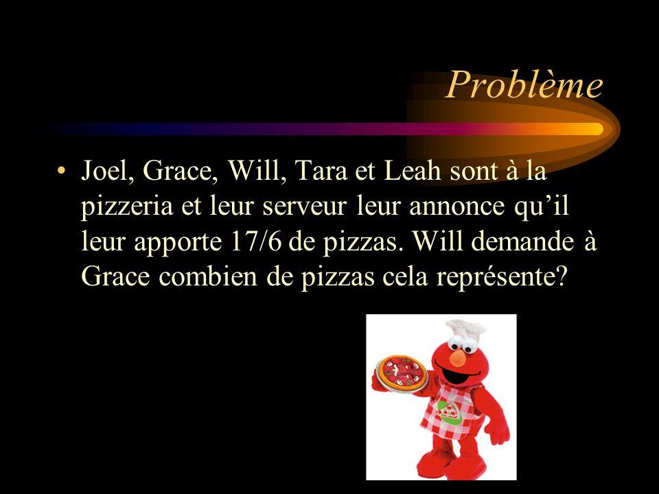 Problème Joel, Grace, Will, Tara et Leah sont à la pizzeria et leur serveur leur annonce quil leur apporte 17/6 de pizzas. Will demande à Grace combie